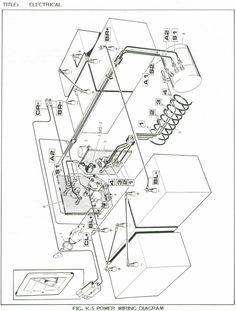 cartaholics golf cart forum u003e e z go wiring diagram controller rh pinterest com