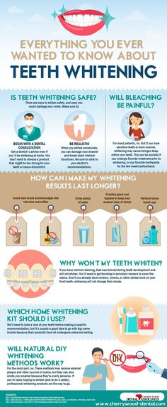 How To Keep a Bright Smile after Teeth Whitening #teethwhitening #tips #aftercare #smile #white #teeth
