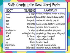 English Words From Latin Roots