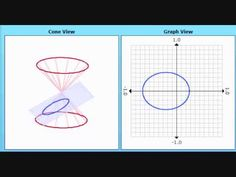 Conic Applications - PitsticksClass.weebly.com