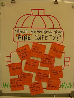 First Grade Garden: Fire Safety schema chart with the kids' ideas on orange sticky notes. (Excellent resources at this site.) Also use for bus safety. Fire Safety Week, Preschool Fire Safety, Fire Safety Crafts, Fire Safety For Kids, Dc Fire, Camp Fire, Fire Prevention Week, People Who Help Us, Kindergarten Social Studies