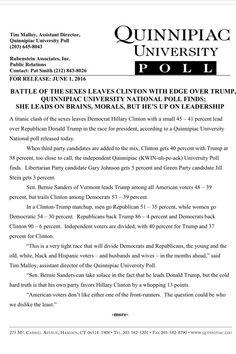 Democrats Hillary 53/Bernie 39  Independents Trump 40/Clinton 37  General Sanders 48/Trump 39 Clinton 45/Trump 41