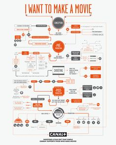 Info graphics, really really interesting info graphics!!!