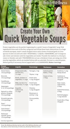 Want a bowl of delicious cream of vegetable soup? Simply pick your desired ingredients, follow the easy directions, and enjoy! http://www.berkeleywellness.com/healthy-eating/recipes/article/quick-and-easy-vegetable-soups?ap=2012
