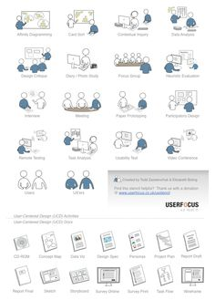 Preview for UX Activities and Documents
