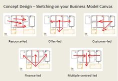 Multiple views of a Business model canvas - Business Model Innovation Hub