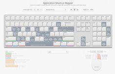The Ultimate Lightroom Keyboard Shortcut Tool - Adobe Photoshop Lightroom Killer Tips