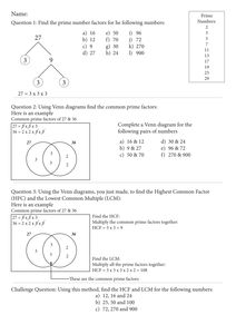 LCM - Lowest Common Multiple Worksheets and Infographic