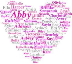 Middle names for sydney girl