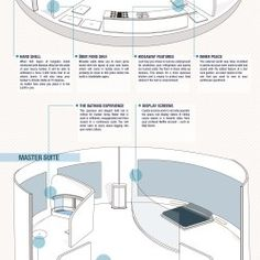 This infographic provides step by step instructions on how to build a luxury bomb shelter. The luxury bomb shelter includes automatic lighting, scente