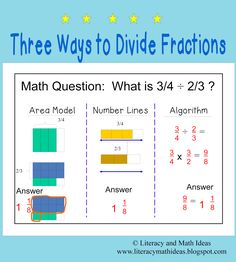 Literacy & Math Ideas: Three Ways to Divide Fractions - Mathe Ideen 2020 Teaching Fractions, Math Fractions, Teaching Math, Decimal Multiplication, Singapore Math, Math 5, Math Literacy, Math Games, Math Anchor Charts