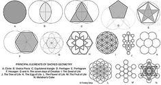 Crop Circles - Sacred Geometry