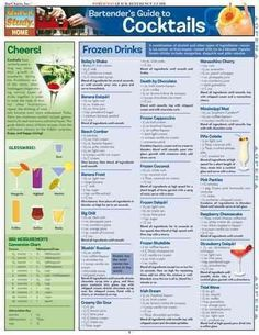 Bartender's Guide to Cocktails Quick Reference Guide