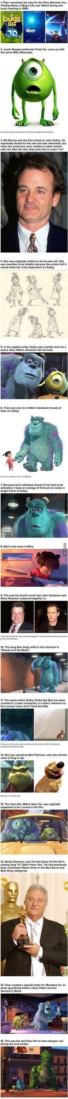 Fun Disney Pixar Monsters inc facts