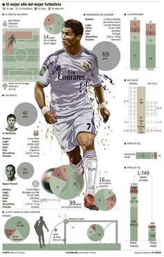 """""""The best year of the best player"""""""