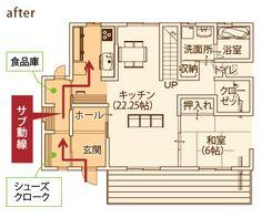 玄関→キッチンの導線良い!