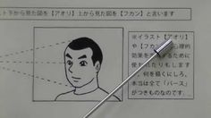 "Learn Japanese""How to draw manga "" tutorial.Lesson5 in JAPANESE. Takagi Kozue,She read ""yamada-kikaku'""How to draw manga""tutorial. She speak only JAPANESE. Manga Tutorial, Manga Drawing, Japanese, Learning, Drawings, Sketches, Japanese Language, Draw, Drawing"