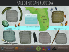 Florida Archaeology Month 2014, Tracing Florida's First Peoples: Paleoindians.