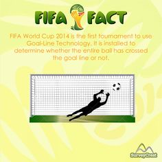 Goal Line Technology is installed to determine whether the entire ball has crossed the goal line or not. Referees are going to wear watches that will help them indicate if the ball has entered the line or not, as at times, it is impossible for the human eye to detect.  #FIFAfact #DYK