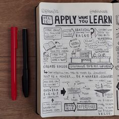 How do you turn knowledge into action, action into wealth? . That is the subject of today's #nudenotes based on a video from @thefuturishere youtube channel called 'How to Apply What You Learn'. . In this video @thechrisdo even mentions, sketchnotes. I like to think he was thinking of my nudenotes! Guess we will never know. Hahahaa. 😉