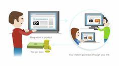 Google Affiliate Ads for Blogger