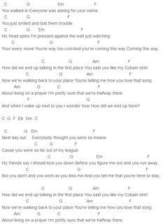 Twenty One Pilots - Mashup Ukulele - AZ Chords | Brie\'s ...