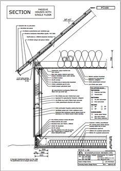 Swedish wall construction