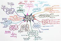 13 propuestas para usar #Flickr en el aula #eaprendizaje #infografía
