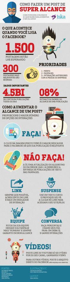 Infográfico de minha autoria. Veja detalhes em: http://www.iskadigital.com.br/blog/alcance-facebook-infografico-revela-o-super-alcance/
