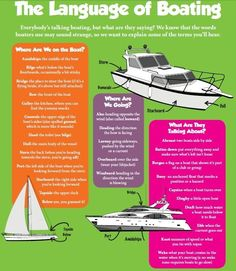 Kick-Ass Boating Tips For To Navigate Family Holiday. Sailing with the family has now become popular with many reasons, not only are lodging and food available at one fare, but can also visit many places without having to step outside… Continue Reading → Boating Tips, Boating Quotes, Living On A Boat, Sailboat Living, Boat Safety, Water Safety, Buy A Boat, Cool Boats, Boat Stuff