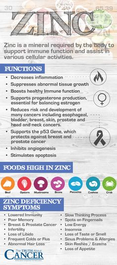 Zinc deficiencies are believed to contribute to 400 thousand deaths annually. Here are the symptoms, how to determine your risk, and what to do about a zinc deficiency. Click on the image to read on or repin to save for later... - The Truth About Cancer