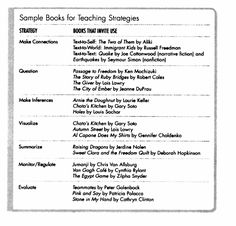 Elham's Talk Moves Talk Moves, Fiction And Nonfiction, Teaching Strategies, Theory, Books, Libros, Book, Book Illustrations, Libri