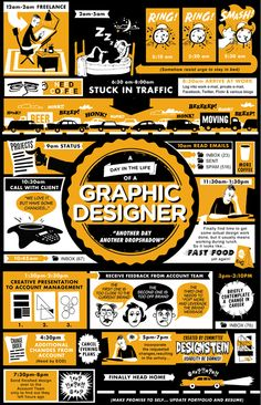 The Design Bureau of Amerika recently launched a new poster illustrating a usual day in the life of a Graphic Designer and it rocks! If you are a Graphic Designer, or know one, you'll either laugh or cry, but will definitely agree with it. Web Design, Design Art, Logo Design, Print Design, Design Humor, Design Ideas, Resume Design, Creative Design, Branding Design