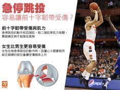 籃球筆記 - 急停跳投容易讓前十字韌帶受傷?