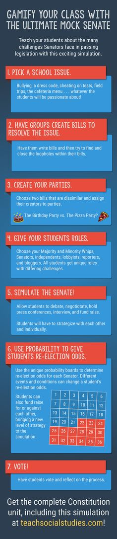 Check out this great activity that will get students thinking, interacting, and competing while learning about the legislative process.
