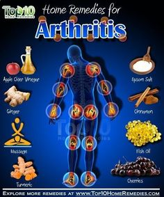 Arthritis Remedies Hands Natural Cures Arthritis Home Remedies is just one of the things we cover in our post. We have also included early warning signs and the effects on the body. Arthritis Remedies Hands Natural Cures #HomeHealthRemedies