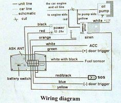 43 Best Homemade RV Fifthwheel Camper images | Fifth wheel campers Newmar Cypress Wiring Diagram on