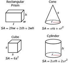 math formulas - Google Search