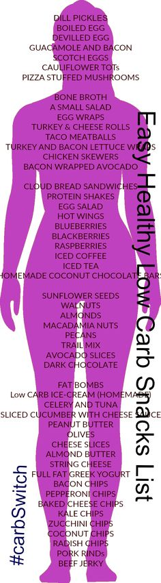 Easy Healthy Low Carb Snacks List #carbswitch Please Repin