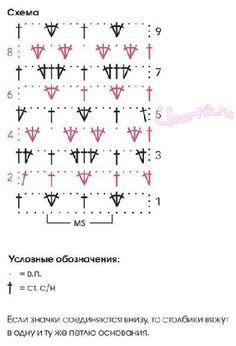 Женская туника с филигранным узором - Описание вязания, схемы вязания крючком и спицами | Узорчик.ру