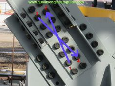 The Most Common Method To Check The Connection Bolts For Tightness   Quality Assurance and Quality Control in Construction
