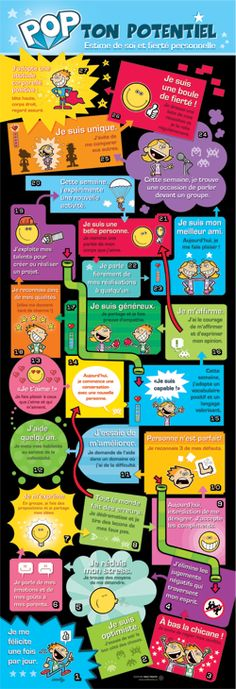 AFFICHE / Un outil psychoéducatif pour développer l'estime de soi et fierté personnelle French Teacher, Teaching French, Classroom Organization, Classroom Management, Perception, Social Design, Kid Essentials, Education Positive, French Classroom