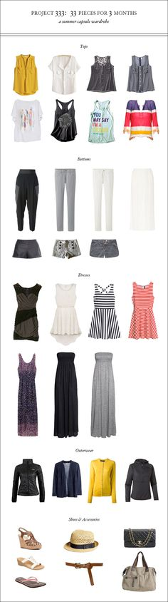 How to Build a Capsule Wardrobe - Project 333 - 33 pieces of clothing and accessories for 3 months - Minimalism // localadventurer.com
