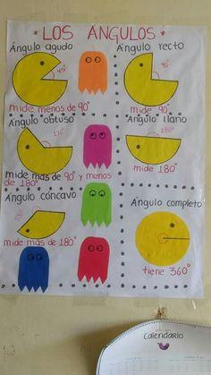 2nd Grade Ela, 4th Grade Math, Math Games, Math Activities, Math Poster, Math Anchor Charts, Math Projects, Math Notebooks, Homeschool Math