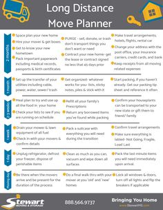 Long Distance Move Planner A Long Distance move requires a bit more planning than just a move across town. If you've never moved to a new state Out Of State Move, Moving To Another State, Moving To Texas, Moving To Florida, Moving To Washington State, Moving To Idaho, Moving House Tips, Moving Day, Moving Tips