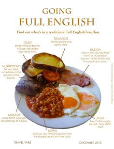 Britons are very proud of their traditional food - there's even a society dedicated to the preservation of the classic Full English Breakfast!