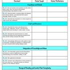 2nd Grade ELA Common Core checklist.  Great way to keep up with standards taught.  Has space to write the dates taught as well as a space to write notes for each standard. 6th Grade Writing, 7th Grade Ela, Middle School Writing, Middle School English, Sixth Grade, Grade 1, Second Grade, Common Core Ela, Common Core Standards