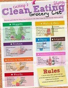 Clean Eating grocery list. Print it out and bring it with you to the store to shop healthy, whole foods that will cleanse your body and lean you out without even trying!