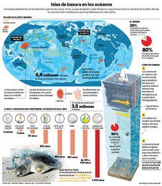 Hay unas 269.000 toneladas de plástico flotando en los océanos   Planeta   Ciencias   El Comercio Peru
