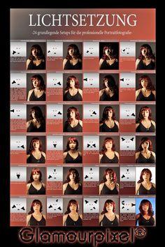 Das richtige Licht für Portrait- und Produktfotografie im Studio